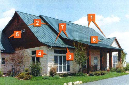 Cajun Sheet Metals Steel Roofing